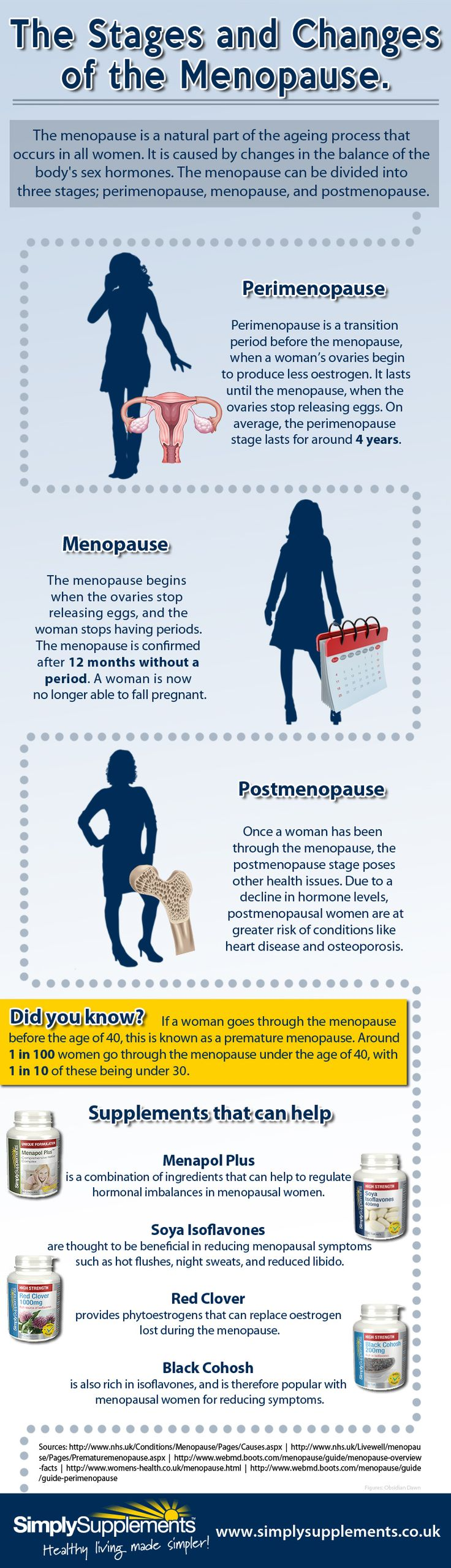 Did you know that there are actually three seperate stages of the menopause?  View our infographic below to see which changes affect women at each stage.