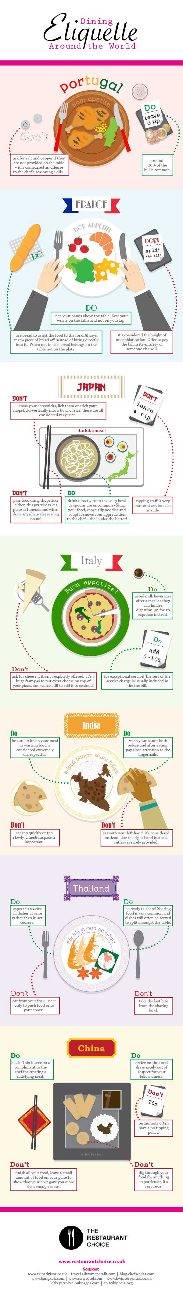 Whether you're abroad, or going out to a foreign restaurant locally, you need to be sensitive to the dining etiquette of the culture. This chart gives you a broad overview of table manners around the world. @LifeHacker