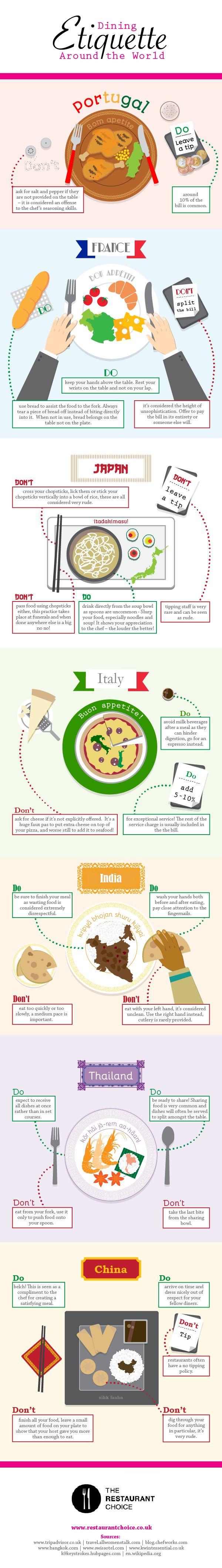 Tips sobre etiqueta en la mesa alrededor del mundo