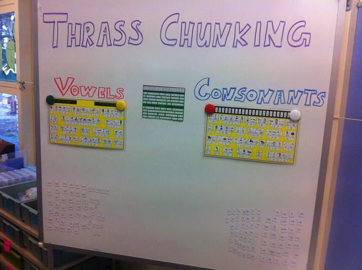 Permanently set-up THRASS Chunking board for students to use at any time or for specific activities.