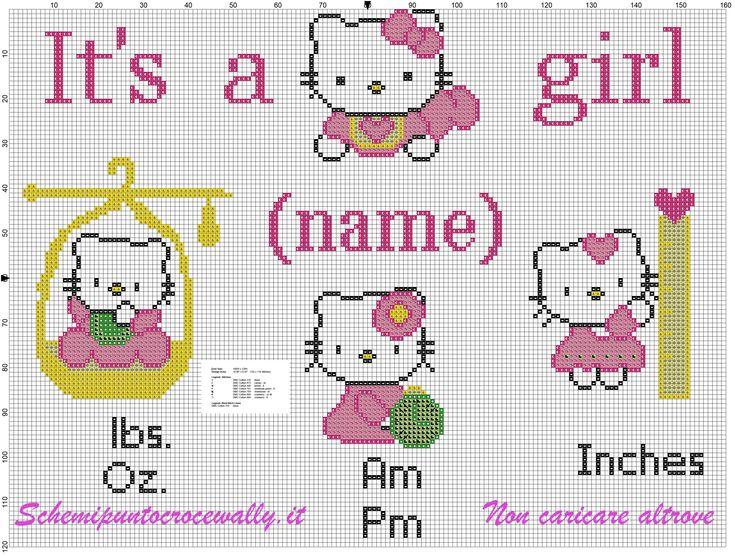 hello kitty quadretto nascita schema punto croce gratis