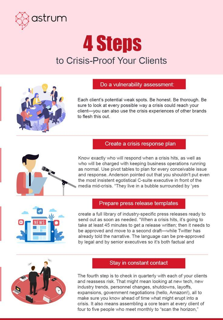 Crisis Management 10 Rules For Crisis Communication Astrum Public Relations Marketing Strategy Public Relations Quotes