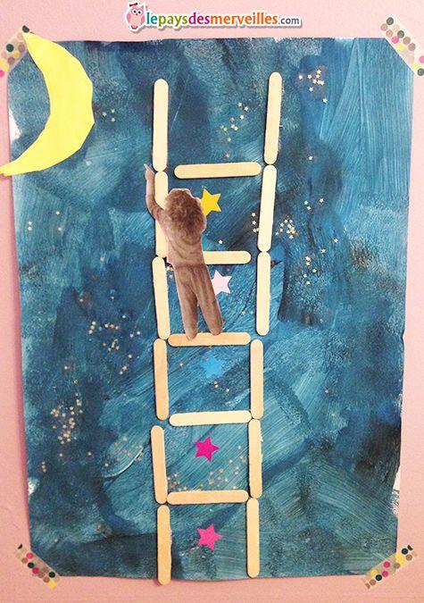 activité peinture collage