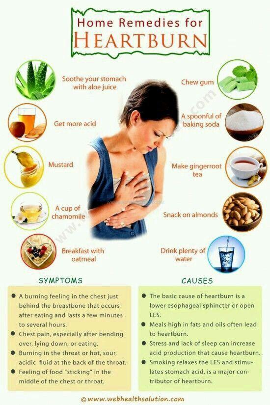 Heart burn remedy