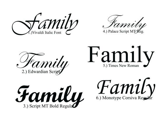 Family wall decal up to 12 inch x 6 inch. Choose your font