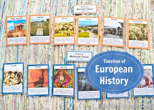 The Pinay Homeschooler: Learning the Timeline of European History PLUS A G...
