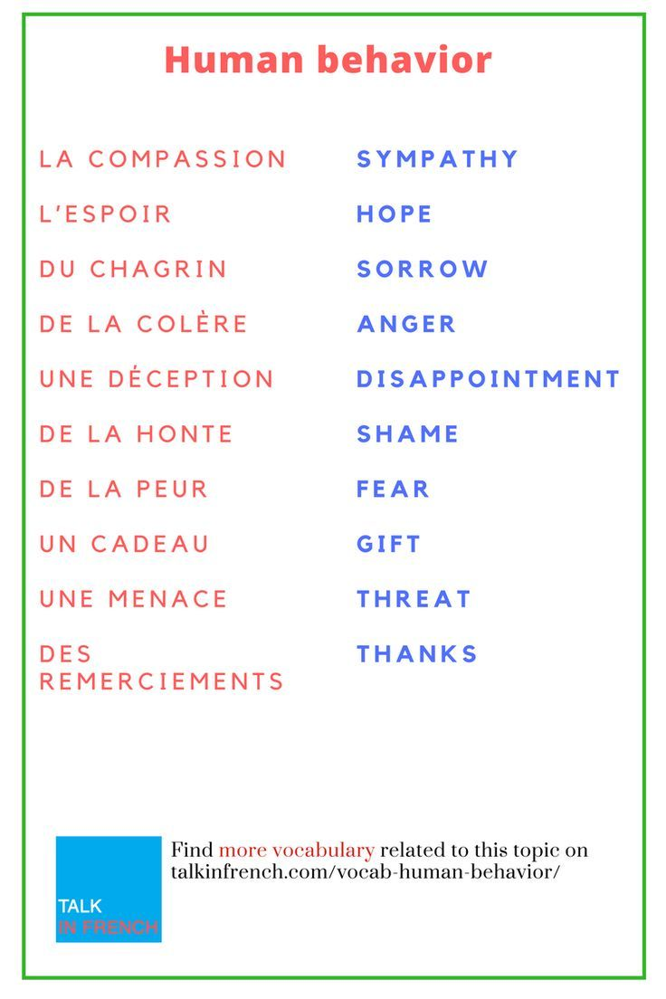 French vocabulary list: Le comportement humain (Hu…