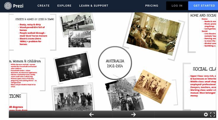 A Prezi on the Working and Living Conditions in Australia at the turn of the century: https://prezi.com/uqr74mt-dked/living-in-australia-1900-1914/