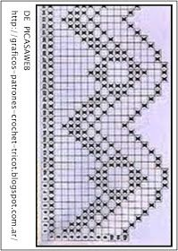 PATRONES=GANCHILLO = CROCHET = GRAFICOS =TRICOT = DOS AGUJAS: PUNTILLAS TEJIDAS A CROCHET = GANCHILLO SU PATRON