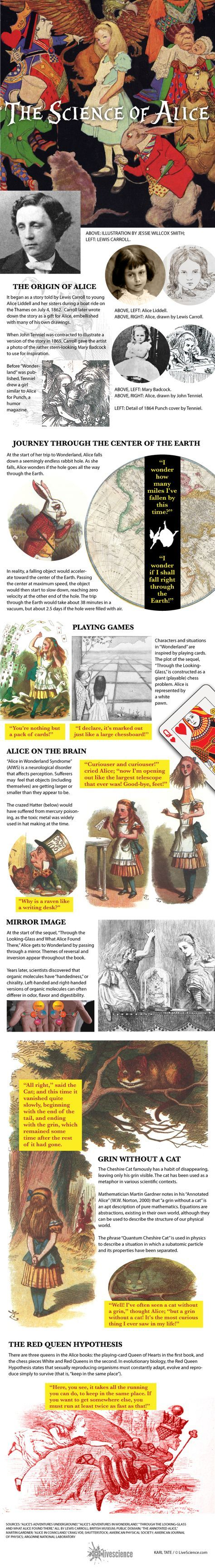 A recent case report is the first-known example of a person having Alice in Wonderland Syndrome after stopping LSD.
