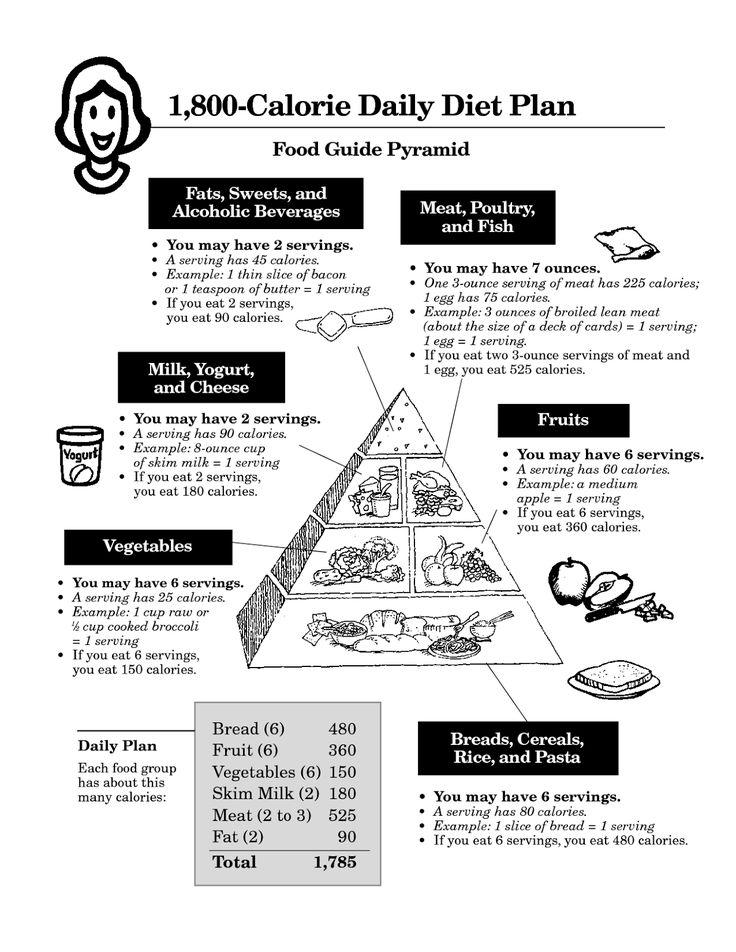 type 2 diabetes sample meal plan 21 delicious recipes