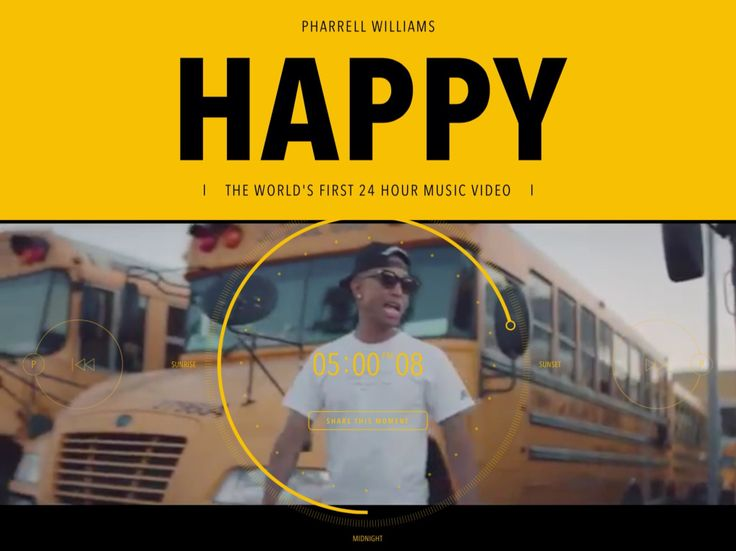 Pharrell Williams Happy Pharrell Williams Happy Music Videos I Wanna Party