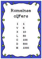 Spiekkaart Romeinse cijfers.