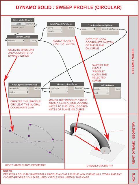 Pin On Tutorials Revit Dynamo Rhino Grasshopper And Computational Design