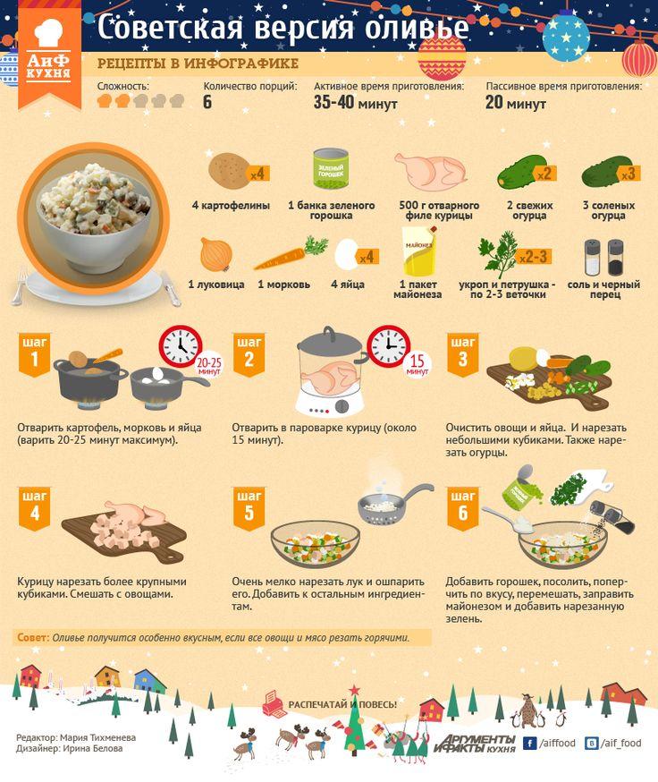 Оливье по-советски: только дефицитные продукты | Стол | Новый год | Аргументы и Факты