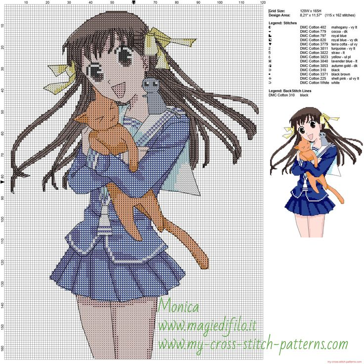 Image Result For Fruits Basket Anime Cross Stitch Patterns