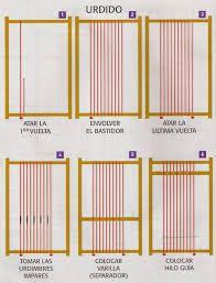Resultado de imagen para tejidos en bastidor rectangular