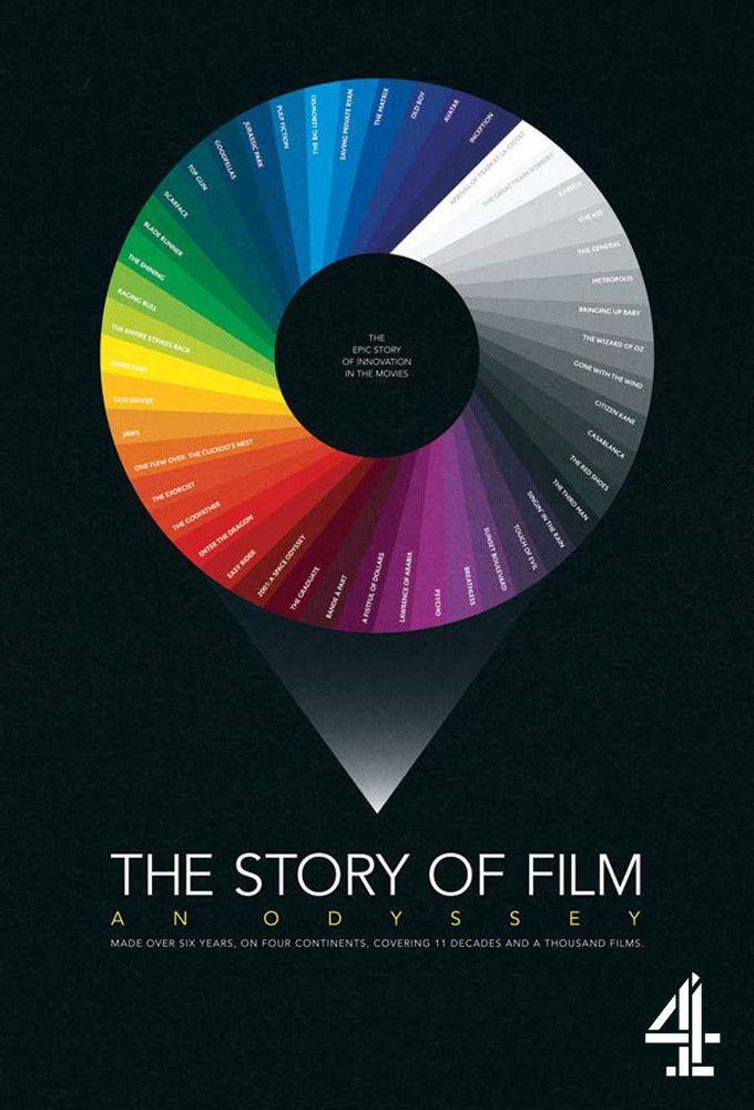 A História do Cinema: Uma Odisseia [The Story of Film: An Odyssey] [2011] :: BJ-Share
