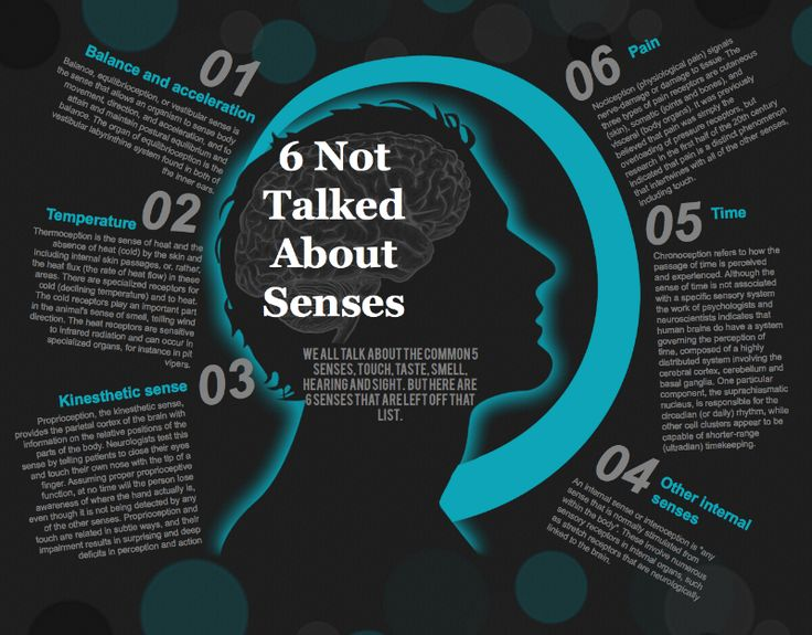 6 not very popular senses humans have. These senses go beyond those of touch, taste, smell etc...