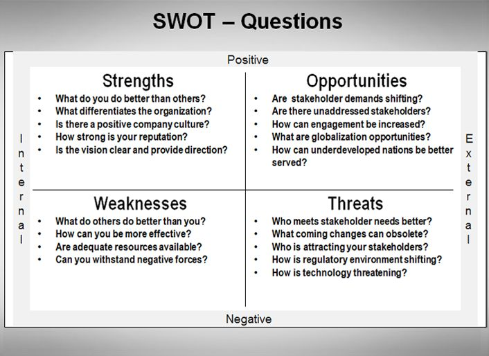 Best  Swot Analysis Ideas On   Project Management
