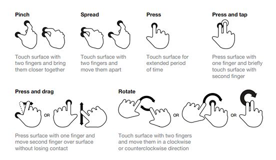8 Gesture Icon Sets for Designing Multi-Touch Interfaces | The Design Inspiration