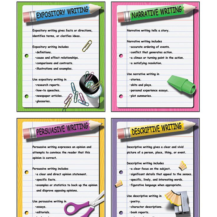 best descriptive writing activities ideas four types of writing teaching