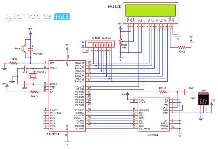 Digital Temperature Sensor Circuit Using 8051 Avr Microcontrollers Analog To Digital Converter Microcontrollers Sensor