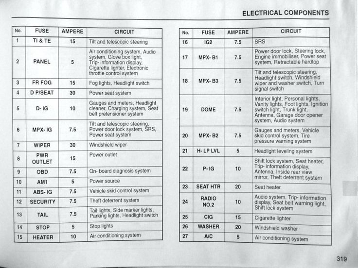 Land Rover Discovery Fuse Box Diagram - Wiring Forums in ...
