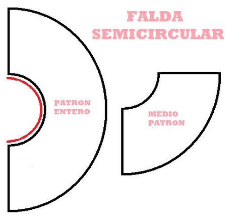 VCTRY's BLOG: Falda o pollera semicircular, estilo años 40's y 50's