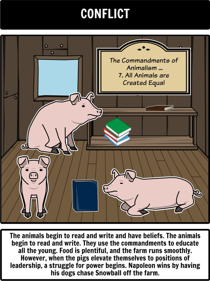 a plot summary of george orwells 1946 satire animal farm Learn about george orwell, british writer of such dystopian classics as 'animal   animal farm was an anti-soviet satire in a pastoral setting featuring two   published in april 1946 in the british literary magazine horizon, this.