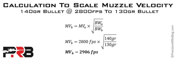 Muzzle Velocity Calculation For 6.5mm Bullets