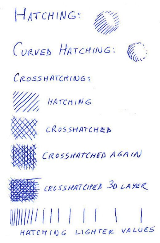 Pen Work - hatching - curved hatching -  (Illustration - Book Cover)