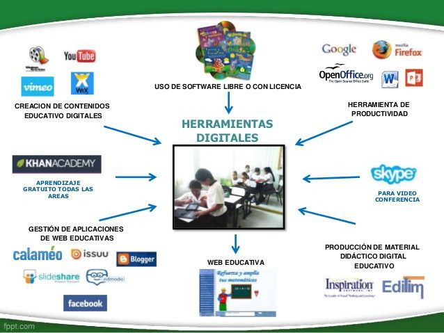 Competencia digital. | Piktochart Infographic Editor