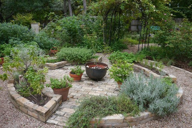 Best 20 Herb Garden Design 2017: Best 20+ Medicine Wheel Ideas On Pinterest