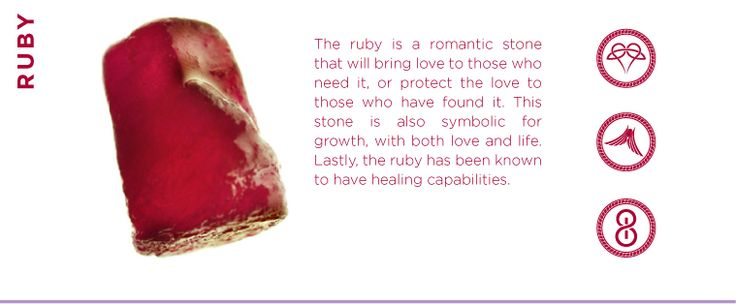 Ruby - The stone of Love, Growth & Healing