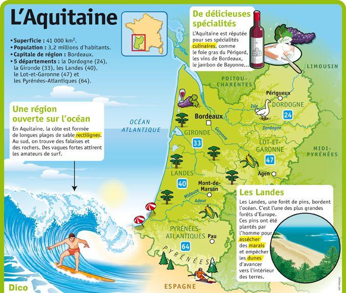 Fiche exposés : L'Aquitaine