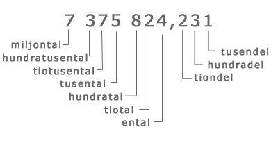Tiotalsystem