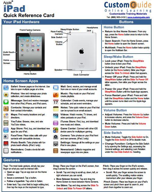 apple ipad guide