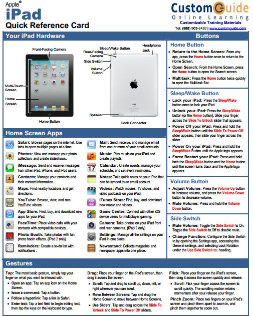 iPad Quick Reference Card http://www.educatorstechnology.com/2013/03/a-great-ipad-manual-for-every-teacher.html?m=1 (know this will be ever-changing) but a great quick reference nonetheless