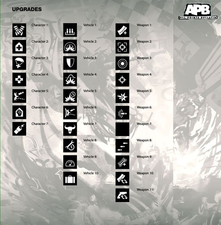 Upgrade Icons for #MMO #APB All Point Bulletin, now running in a f2p version as #APBreloaded