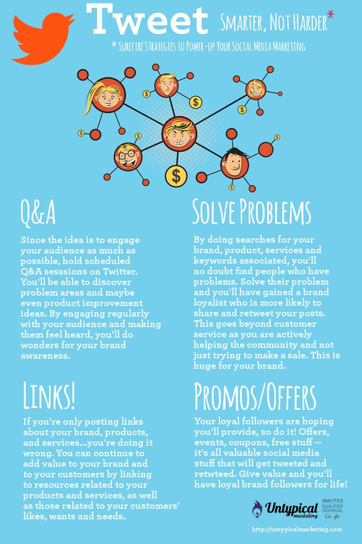 Tweet Smarter--Not Harder. This infographic from Untypical Marketing proposes some surefire strategies to power-up your social media marketing. By Mediabistro.