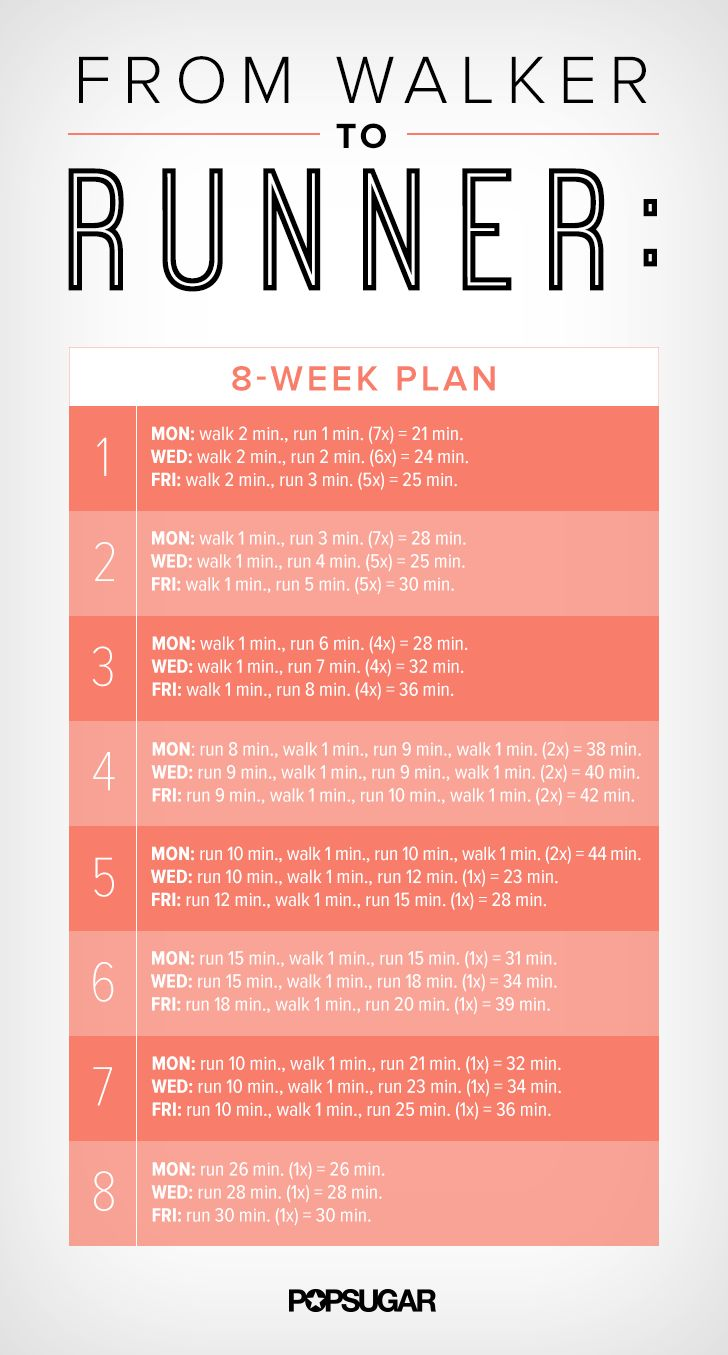 Here's an eight-week plan to get you running 30 minutes straight. Whether you enjoy running outside in the fresh air, or hitting the treadmill at your gym, this plan will turn you into a runner in just two months. 5w POPSUGAR Fitness