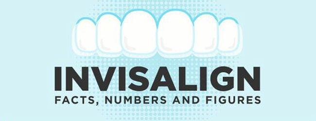 ¿Qué tipos de ortodoncia invisible Invisalign existen en el mercado?