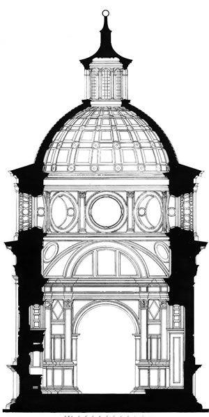 Kaplica Zygmuntowska przekrój