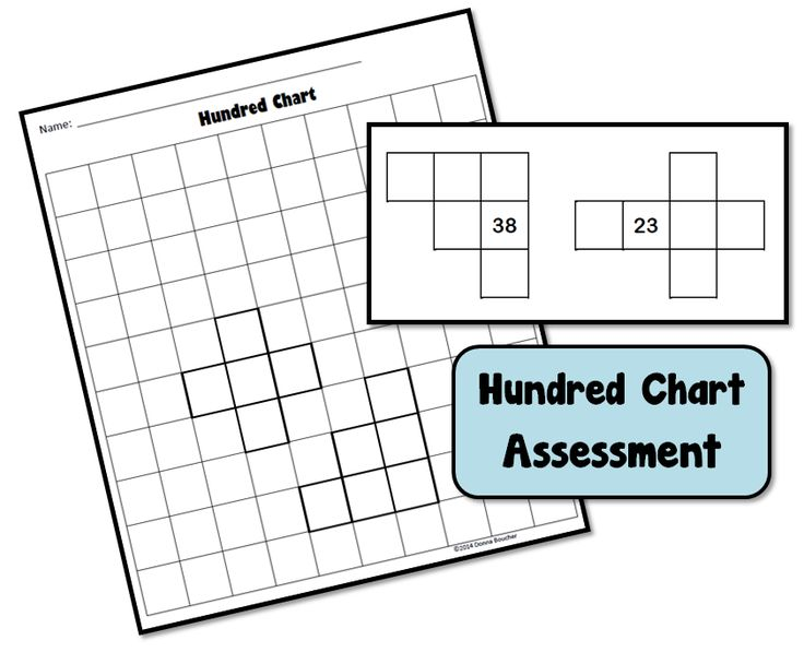 Number Names Worksheets blank 100 chart for kindergarten : 1000+ images about 100 Boards/120 Charts on Pinterest