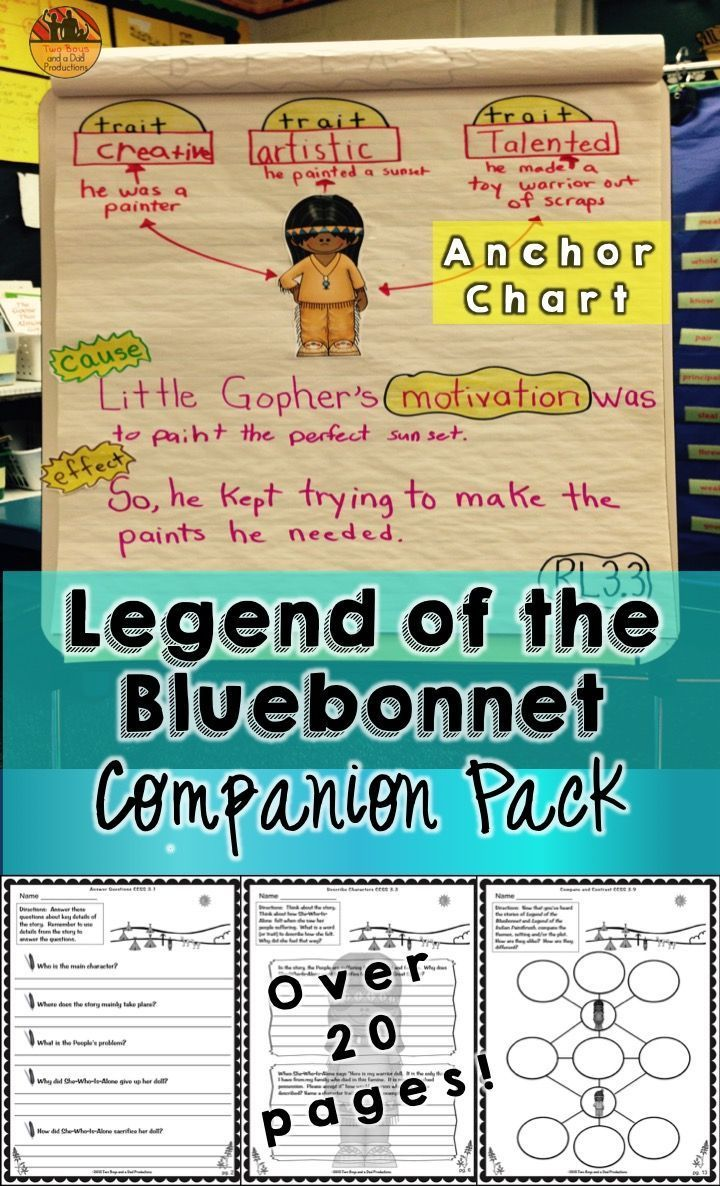 Need a companion pack to go along with a wonderful and heartbreaking Comanche Indian tale by Tomie dePaola? This companion pack is designed to support your CCSS literature lessons that go along with The Legend of the Bluebonnet. This paid resource has ove