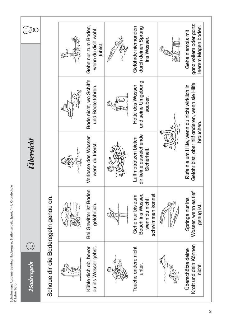 Schwimmen: Ausdauertraining, Baderegeln, Stationsarbeit, Sport, 1. bis 4. Klasse