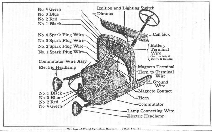 ignition system wiring diagram for 1926 ford model t ...