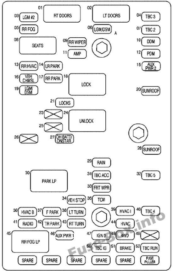 Interior fuse box diagram: Chevrolet TrailBlazer (2002