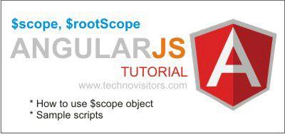Angular JS Tutorial for defining scope on Visual Studio 2015
